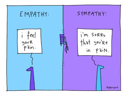 Hoe interview ik mijn klant? Empathie in een frame.